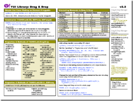 Cheat Sheets for the YUI Utilities